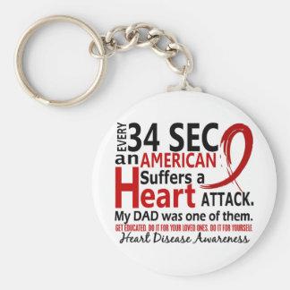 34秒毎にパパの心臓病/攻撃 キーホルダー