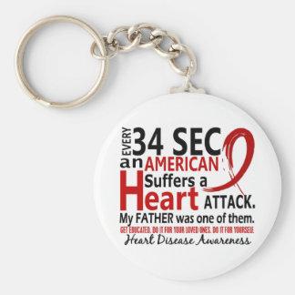 34秒毎に父の心臓病/攻撃 キーホルダー