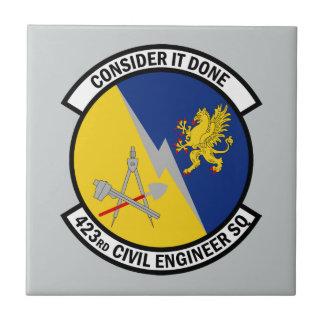 423rd土木技師の艦隊-それをされたと考慮して下さい タイル