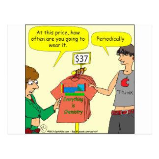 457周期的にTシャツの漫画 ポストカード