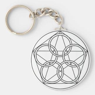 5つの円の星 キーホルダー