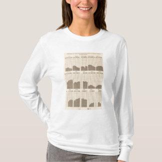 54白、黒人の人口、州、eaの人口調査 tシャツ