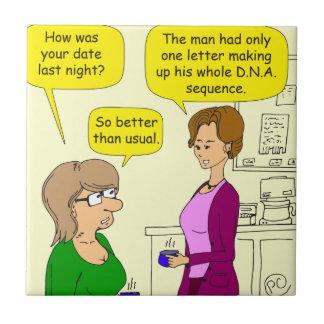552 1つの手紙DNA順序の漫画 タイル