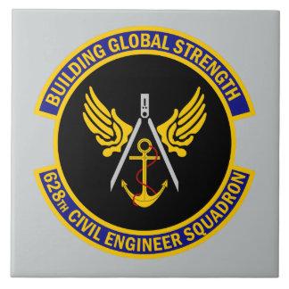 628th土木技師の艦隊 タイル