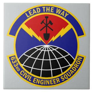 633rd土木技師の艦隊-方法を導いて下さい タイル