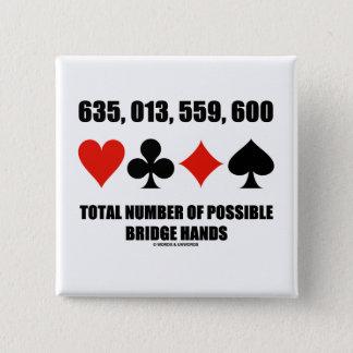635,013,559,600の合計可能な橋手のいいえ 5.1CM 正方形バッジ