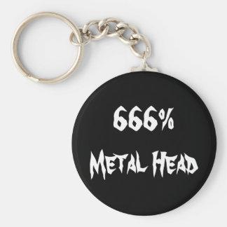 666%Metal頭部 キーホルダー
