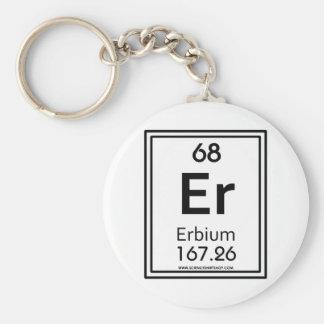 68エルビウム キーホルダー