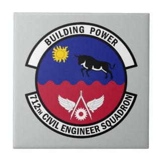712th土木技師の艦隊-建物力 タイル