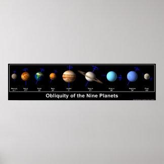 9つの惑星の傾斜 ポスター