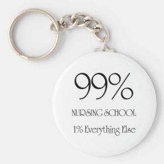 99%の看護専門学校 キーホルダー