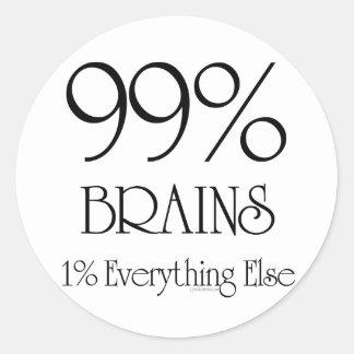99%の頭脳 ラウンドシール