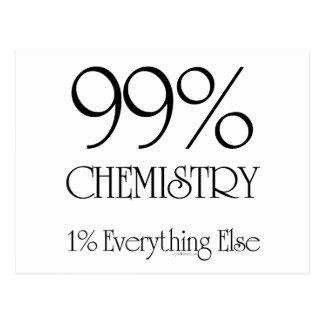 99%化学 ポストカード