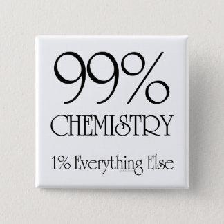 99%化学 5.1CM 正方形バッジ
