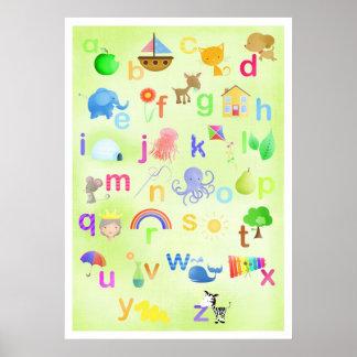 ABC -ポスター ポスター