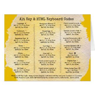 Alt Key and HTML Keyboard Codes Tutorial カード