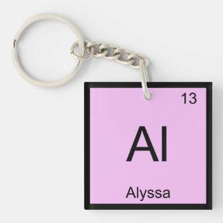 Alyssa一流化学要素の周期表 キーホルダー