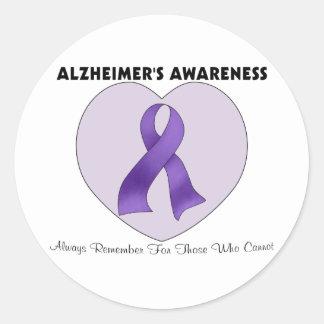 Alzheimerの認識度 ラウンドシール