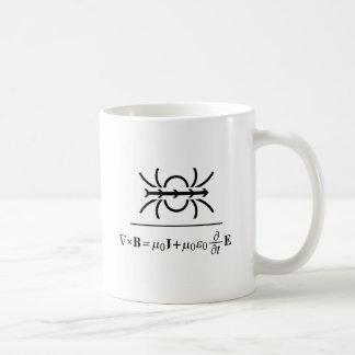 Ampèresの法律 コーヒーマグカップ