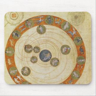 Aratusの現象、宇宙論的な図表 マウスパッド