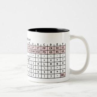 ASCIIはマグをコードします ツートーンマグカップ