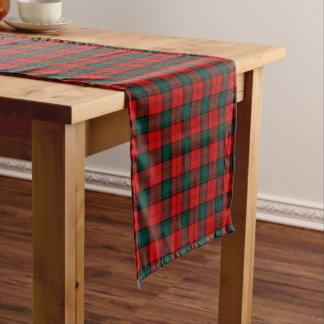 Athollの赤いおよび緑のタータンチェックの一族ステュワート ショートテーブルランナー