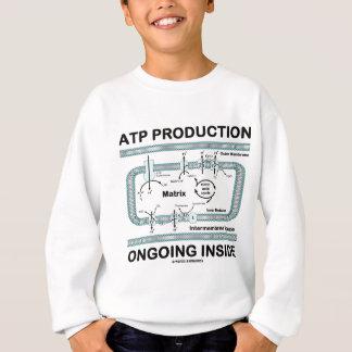 ATPの生産の進行中の内部 スウェットシャツ