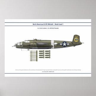 B-25負荷1 ポスター