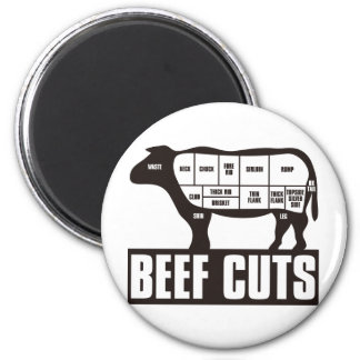 Beef_Cuts マグネット
