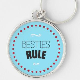 Bestiesの規則-青 キーホルダー