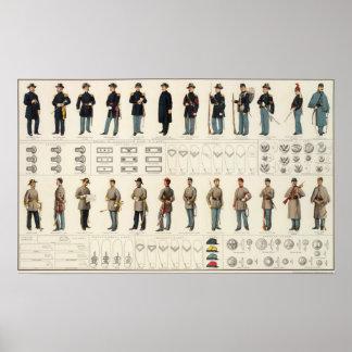 Bienの内戦のユニフォーム(1895年)のプリント ポスター