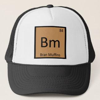 Bm -ブラン・マフィン化学周期表の記号 キャップ