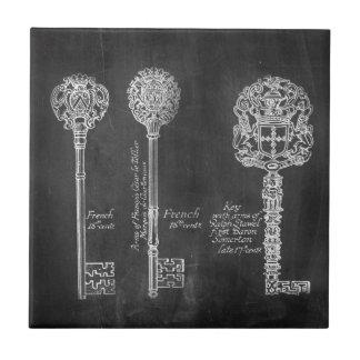 bohoの黒板のビクトリアンなsteampunkの合い鍵 タイル
