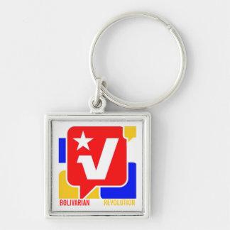 BOLIVARIANの改革 キーホルダー
