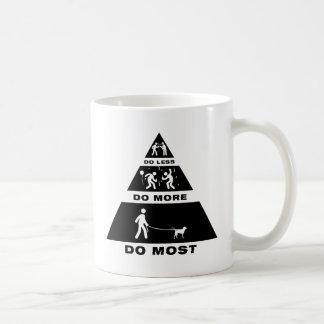 Brindle Treeingテネシー州 コーヒーマグカップ
