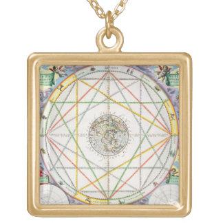 「Celestiaからの惑星の接続詞、 ゴールドプレートネックレス