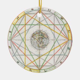 「Celestiaからの惑星の接続詞、 セラミックオーナメント