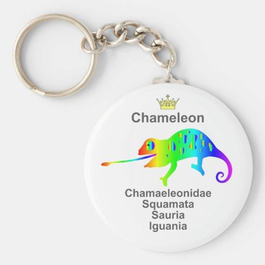 Chameleon キーホルダー