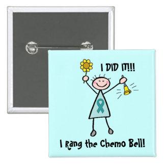 Chemo鐘-子宮頸癌・ 5.1cm 正方形バッジ