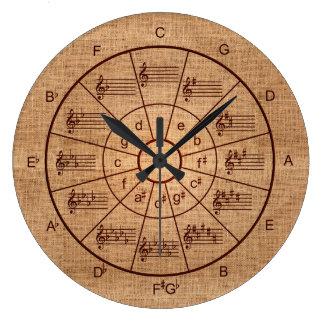 Circle of fifths burlap musicians ラージ壁時計