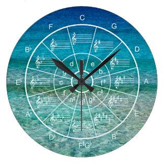 Circle of fifths ocean background musicians ラージ壁時計