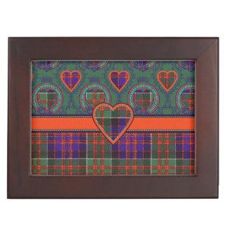Clanranalldの格子縞のスコットランド人のタータンチェックのMacdonald ジュエリーボックス