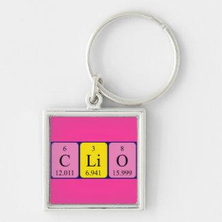 Clioの周期表の名前のキーホルダー キーホルダー
