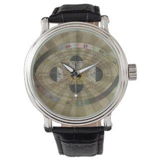 Copernican世界システム、アンドレアスCellarius 1661年 腕時計