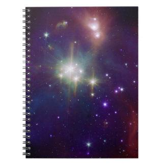 Coronetの赤外線星団NASA ノートブック