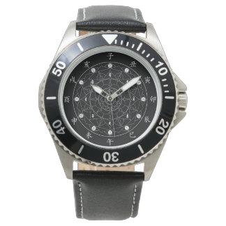 Cosmosys [Japanese Zodiac Version #2] 腕時計