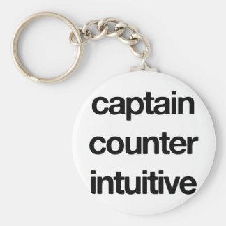 Counter Intuitive大尉 キーホルダー