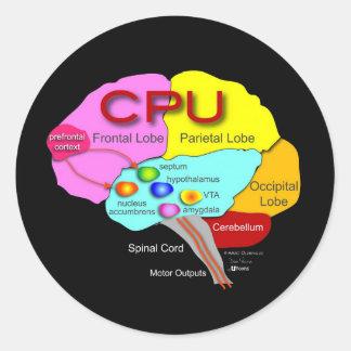 CPUの頭脳 ラウンドシール
