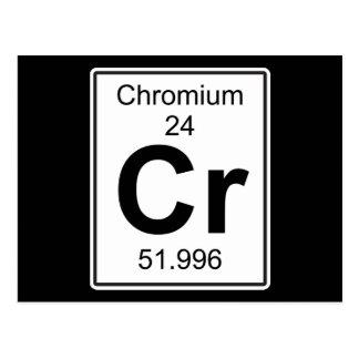 Cr -クロム ポストカード
