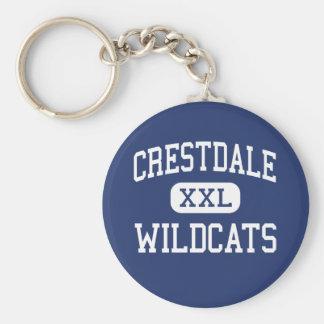Crestdaleの山猫の中間Matthews キーホルダー